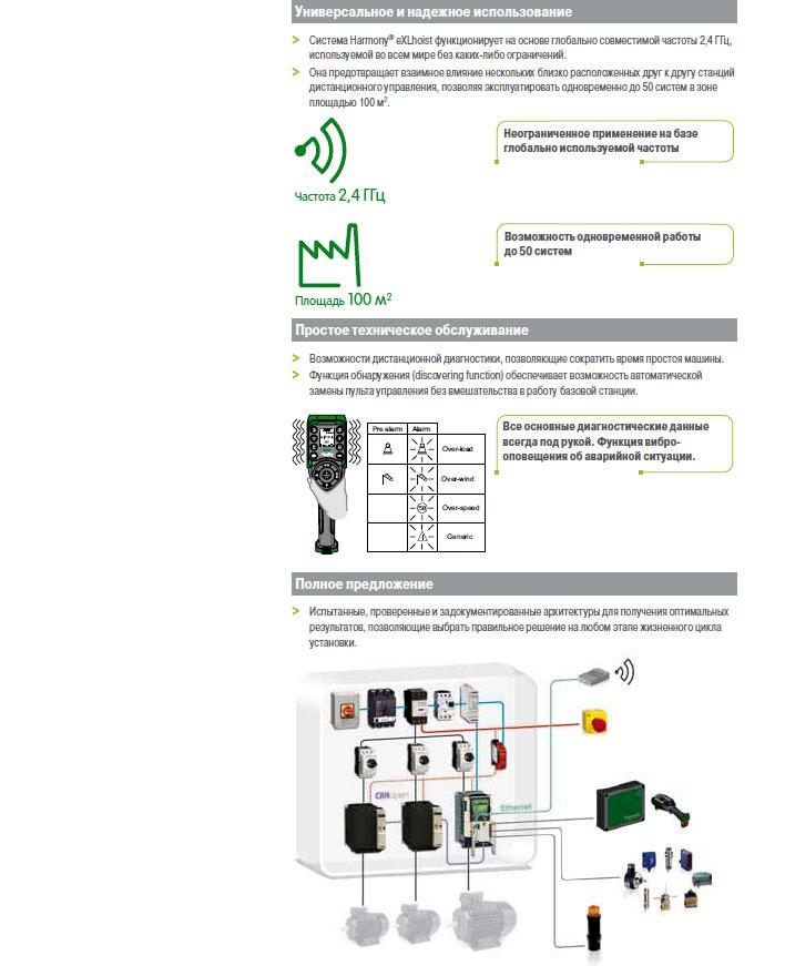 Системы радиоуправления перемещением грузов Harmony® eXLhoist Schneider Electric - общая информация