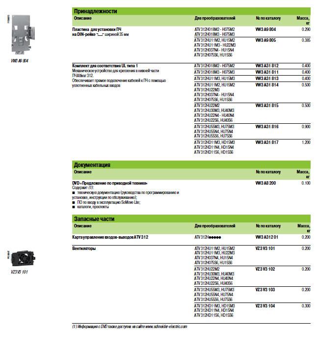 Каталожные номера - преобразователи частоты Schneider Electric