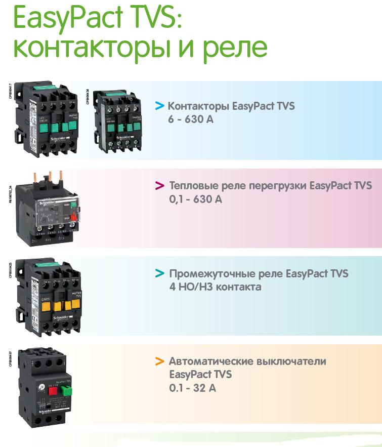 Пускатели электродвигателей, контакторы, реле EasyPact TVS от компании Schneider Electric