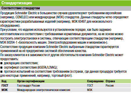 Техническая информация - пускатели, контакторы